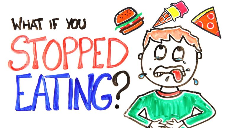 Food Issues: What If You Stopped Easting?